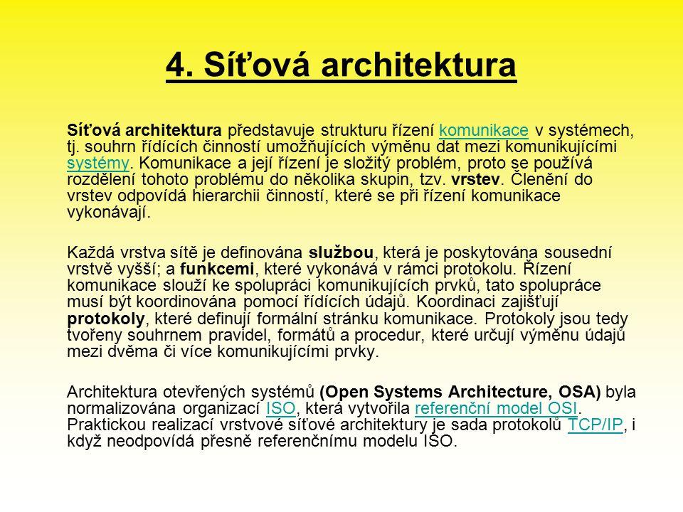4.Síťová architektura Síťová architektura představuje strukturu řízení komunikace v systémech, tj.