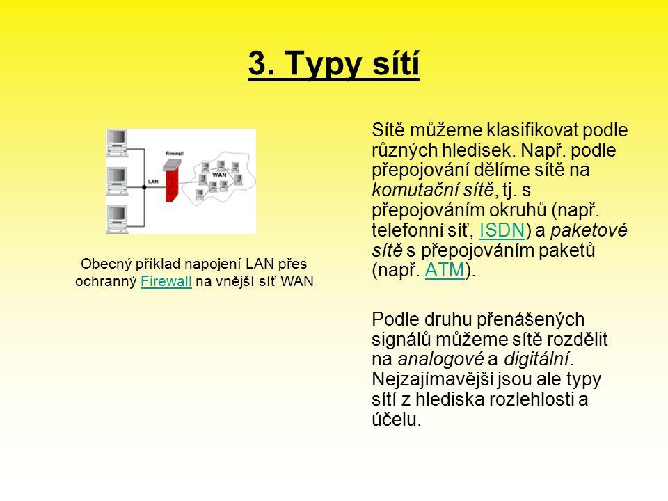 3.Typy sítí Sítě můžeme klasifikovat podle různých hledisek.