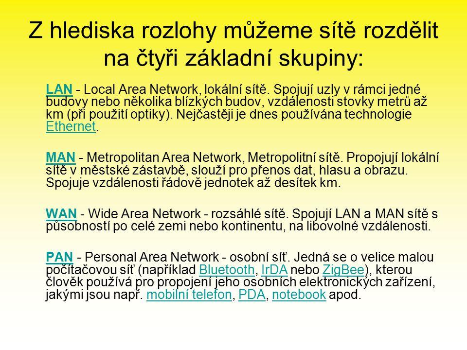 Z hlediska rozlohy můžeme sítě rozdělit na čtyři základní skupiny: LANLAN - Local Area Network, lokální sítě.
