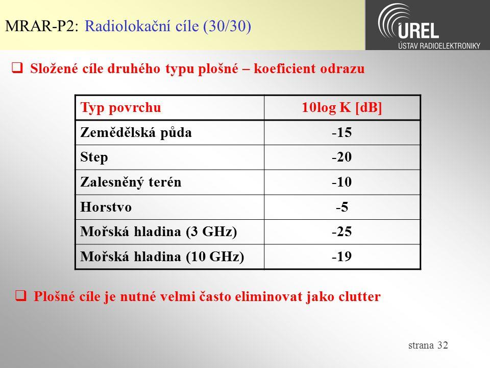strana 32 MRAR-P2: Radiolokační cíle (30/30)  Složené cíle druhého typu plošné – koeficient odrazu Typ povrchu10log K [dB] Zemědělská půda-15 Step-20