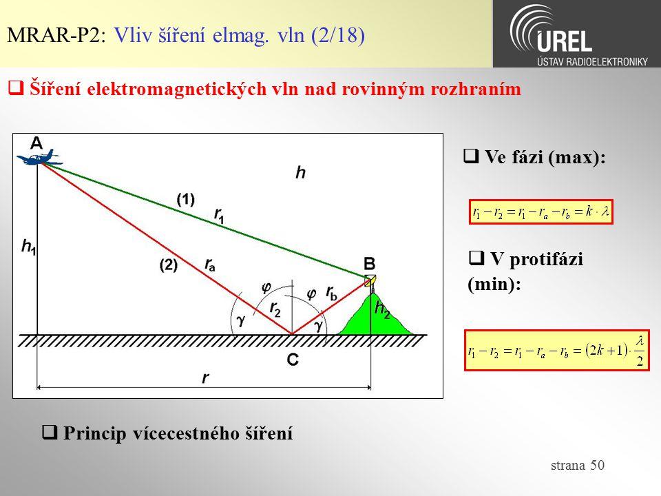 strana 50 MRAR-P2: Vliv šíření elmag. vln (2/18)  Šíření elektromagnetických vln nad rovinným rozhraním  Ve fázi (max):  V protifázi (min):  Princ