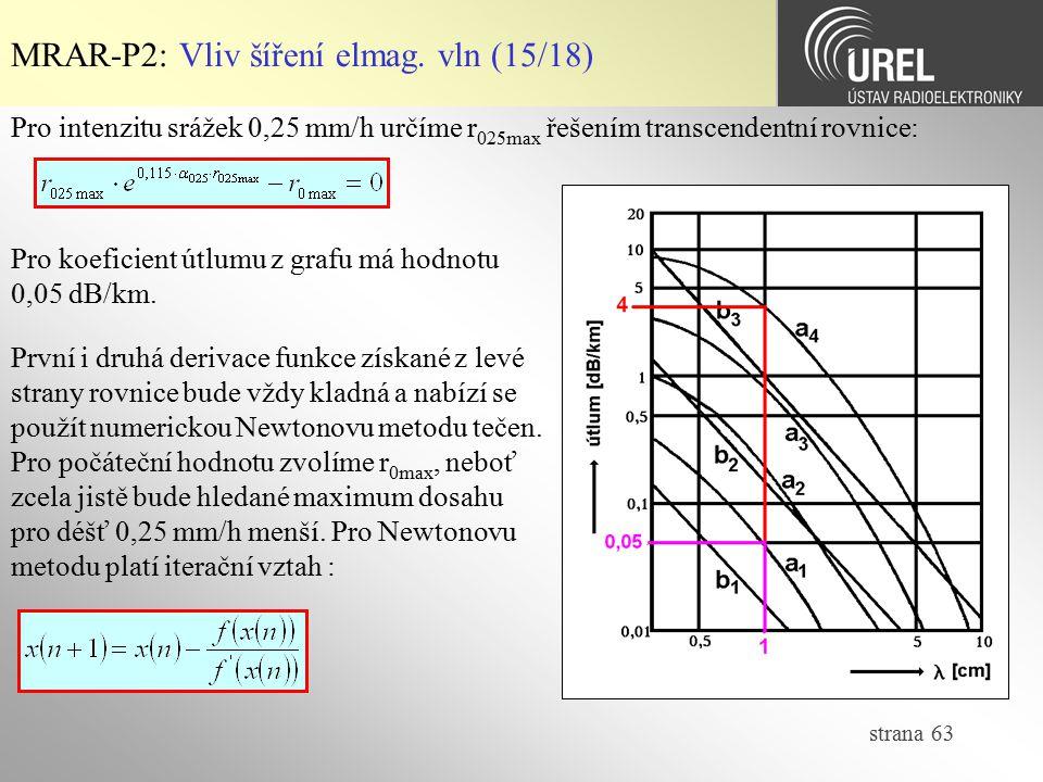 strana 63 MRAR-P2: Vliv šíření elmag. vln (15/18) Pro intenzitu srážek 0,25 mm/h určíme r 025max řešením transcendentní rovnice: Pro koeficient útlumu