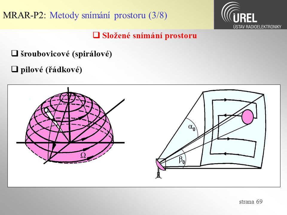 strana 69 MRAR-P2: Metody snímání prostoru (3/8)  Složené snímání prostoru  šroubovicové (spirálové)  pilové (řádkové)