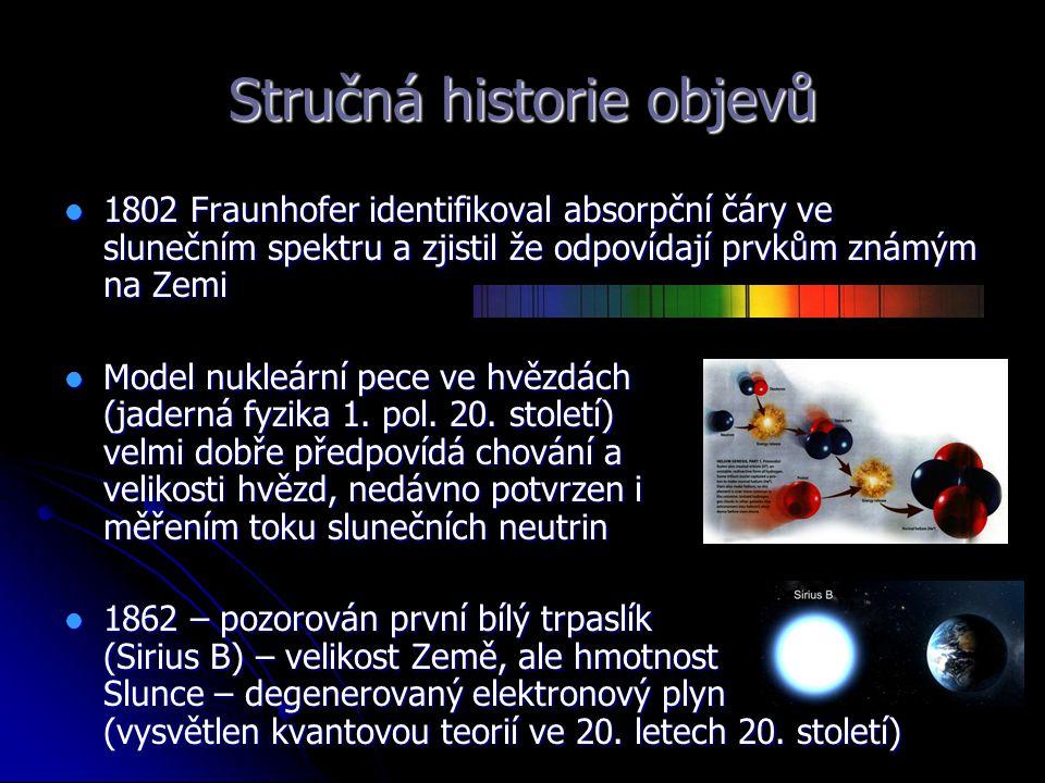 Stručná historie objevů 1802 Fraunhofer identifikoval absorpční čáry ve slunečním spektru a zjistil že odpovídají prvkům známým na Zemi 1802 Fraunhofe