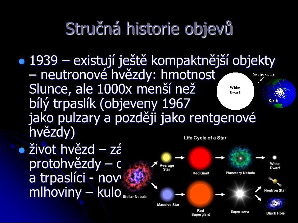 Stručná historie objevů 1939 – existují ještě kompaktnější objekty – neutronové hvězdy: hmotnost Slunce, ale 1000x menší než bílý trpaslík (objeveny 1