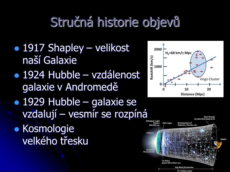 Stručná historie objevů 1917 Shapley – velikost naší Galaxie 1917 Shapley – velikost naší Galaxie 1924 Hubble – vzdálenost galaxie v Andromedě 1924 Hu