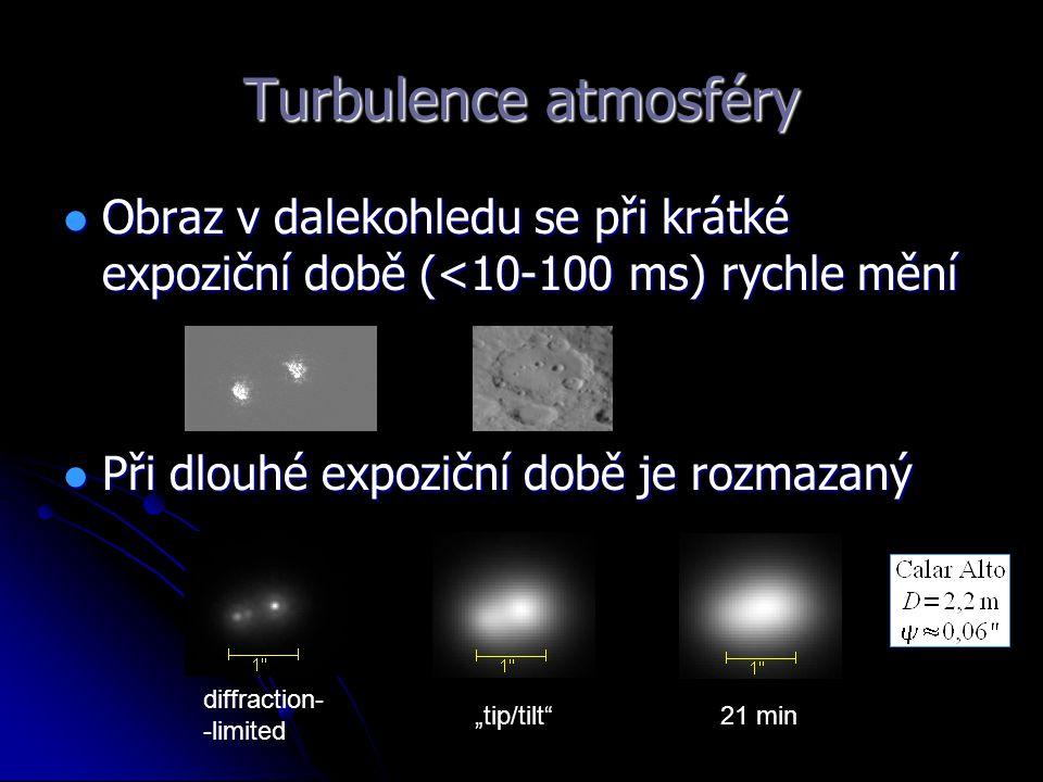 Turbulence atmosféry Obraz v dalekohledu se při krátké expoziční době (<10-100 ms) rychle mění Obraz v dalekohledu se při krátké expoziční době (<10-1