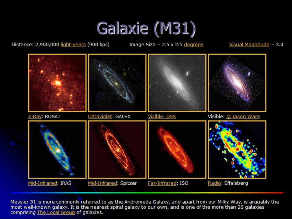 Galaxie (M31)