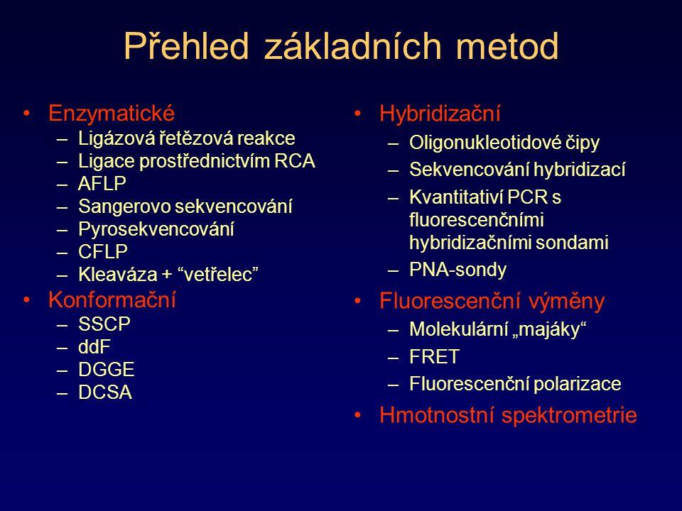 Polymorfizmy detekované speciálními elektroforetickými metodami Odhalení lokálních polymorfizmů v DNA je závislé na použití speciálních elektroforetických –Krátké fragmenty DNA o konstantní délce –Elektroforetické separace v závislosti na jejich odlišné sekvenci Elektroforéza se obvykle provádí v polyakrylamidových gelech Metody jsou vhodné zejména pro srovnání polymorfizmu na úrovni genů, aniž by bylo nutné stanovovat přímo jejich sekvenci.