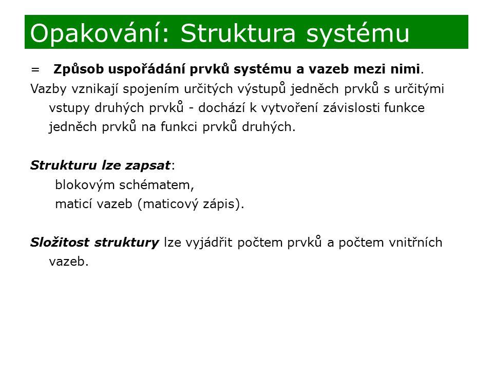 Opakování: Struktura systému = Způsob uspořádání prvků systému a vazeb mezi nimi. Vazby vznikají spojením určitých výstupů jedněch prvků s určitými vs