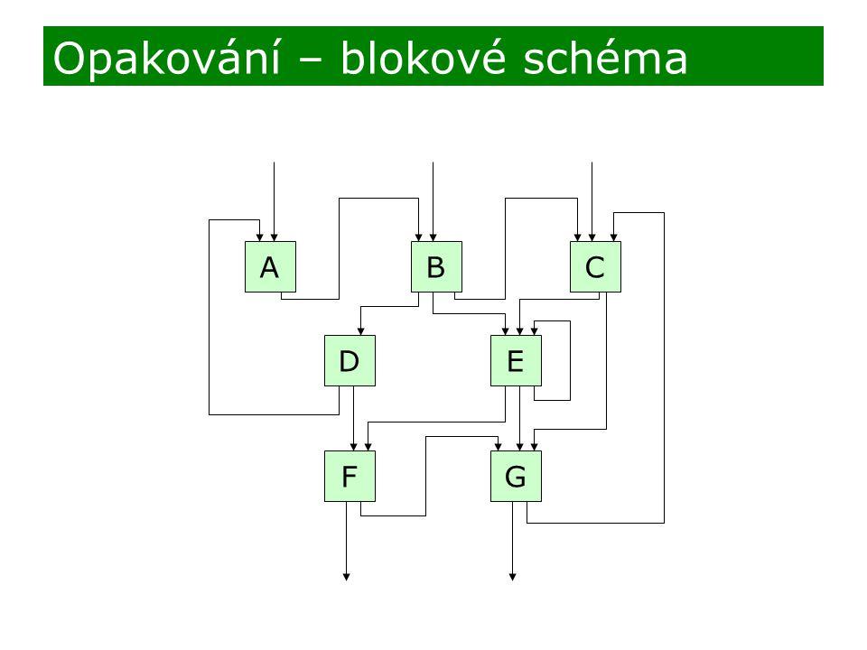 Opakování – blokové schéma AB D FG E C