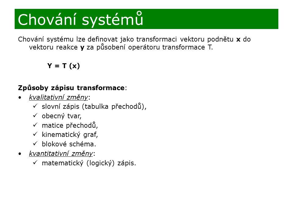 Chování systémů Chování systému lze definovat jako transformaci vektoru podnětu x do vektoru reakce y za působení operátoru transformace T. Y = T (x)