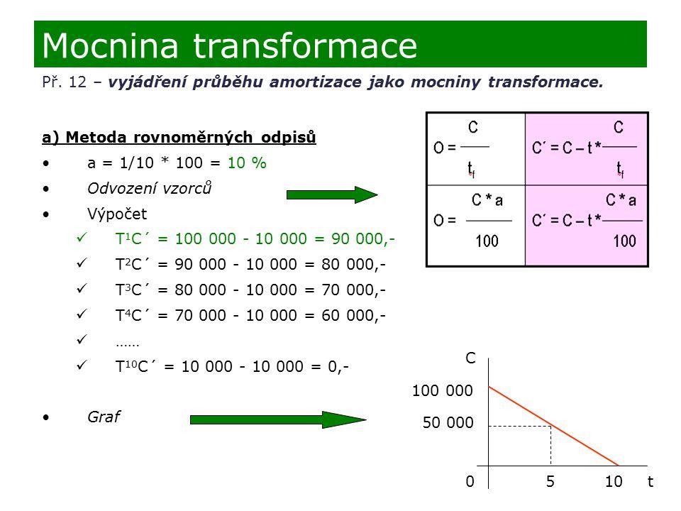 Př. 12 – vyjádření průběhu amortizace jako mocniny transformace. a) Metoda rovnoměrných odpisů a = 1/10 * 100 = 10 % Odvození vzorců Výpočet T 1 C´ =