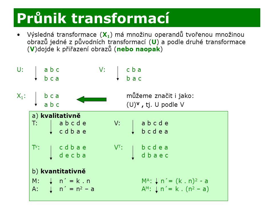 Výsledná transformace (X 1 ) má množinu operandů tvořenou množinou obrazů jedné z původních transformací (U) a podle druhé transformace (V)dojde k při