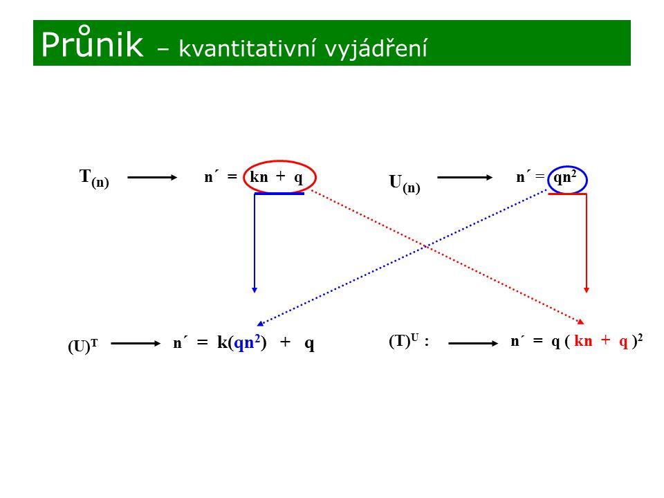 T (n) n ´ = kn + q U (n) n ´ = qn 2 (U) T n ´ = k(qn 2 ) + q (T) U :n´ = q ( kn + q ) 2 Průnik – kvantitativní vyjádření