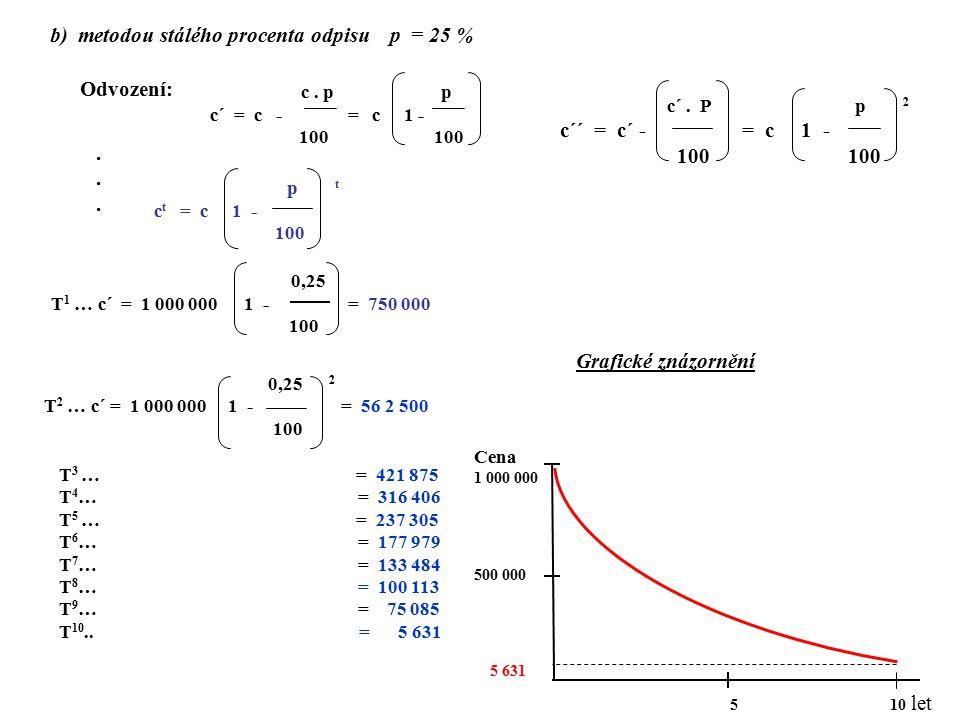 b) metodou stálého procenta odpisu p = 25 % Odvození: c. p p c´ = c - = c 1 - 100 100 c´. P p 2 c´´ = c´ - = c 1 - 100 100...... p t c t = c 1 - 100 C