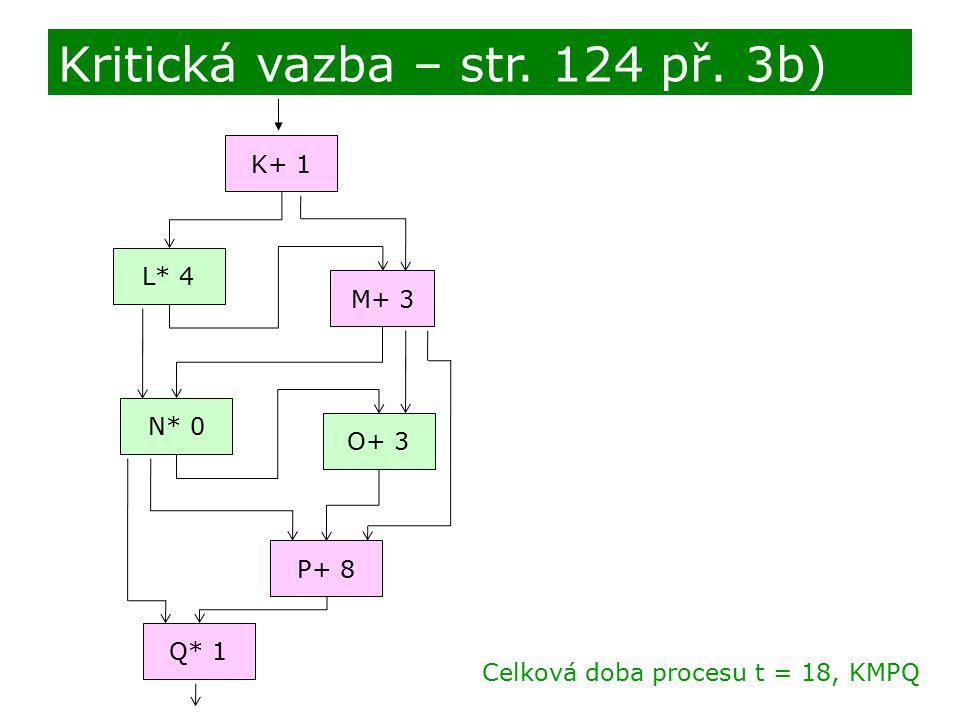 K+ 1 L* 4 N* 0 P+ 8 Q* 1 O+ 3 M+ 3 Celková doba procesu t = 18, KMPQ Kritická vazba – str. 124 př. 3b)