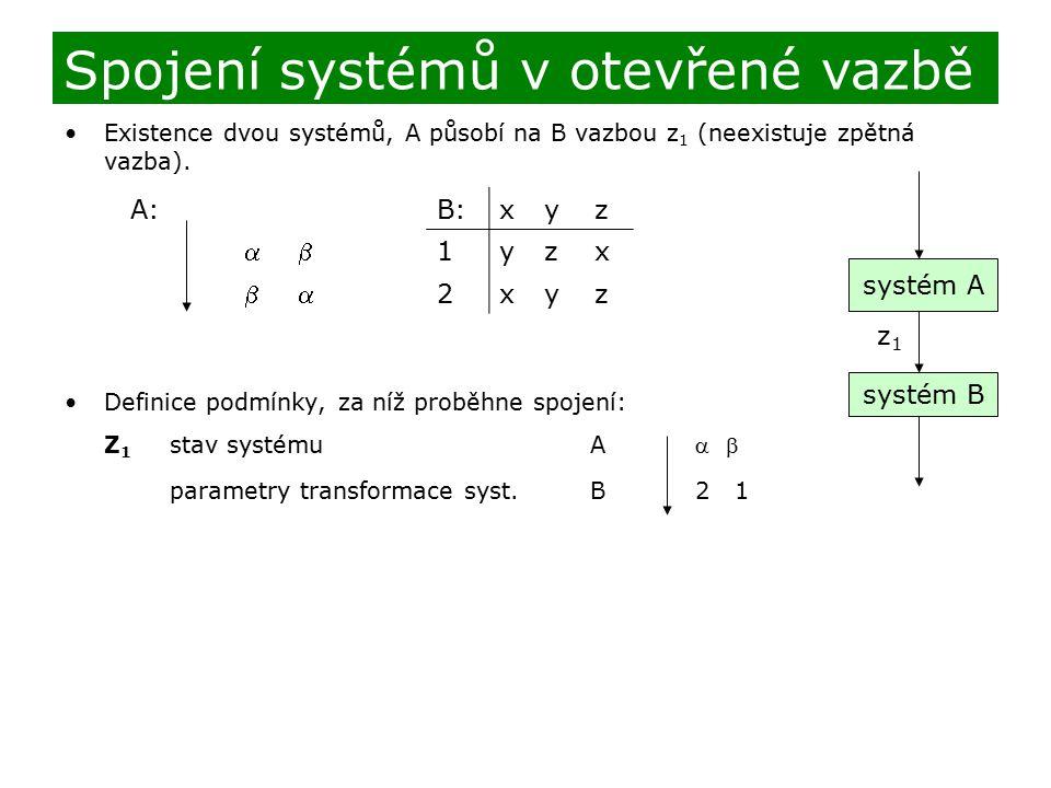 Existence dvou systémů, A působí na B vazbou z 1 (neexistuje zpětná vazba). Definice podmínky, za níž proběhne spojení: Z 1 stav systémuA  parametry