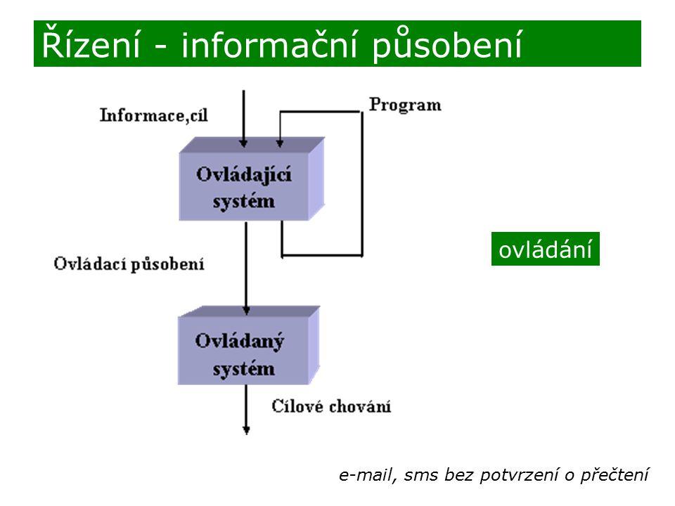Řízení - informační působení ovládání e-mail, sms bez potvrzení o přečtení