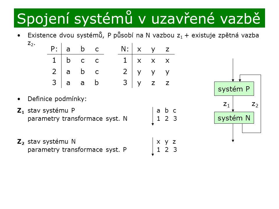 Existence dvou systémů, P působí na N vazbou z 1 + existuje zpětná vazba z 2. Definice podmínky: Z 1 stav systému Pa b c parametry transformace syst.