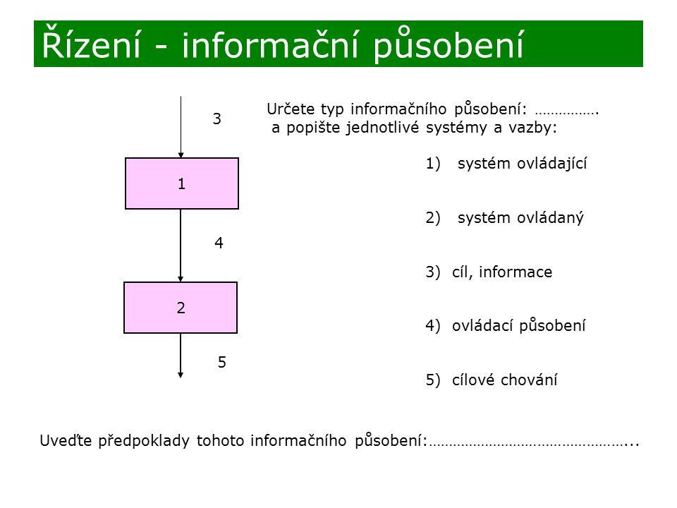 Řízení - informační působení 2 1 3 4 5 Určete typ informačního působení: ……………. a popište jednotlivé systémy a vazby: 1) systém ovládající 2) systém o