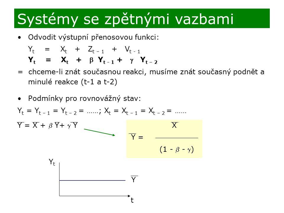 Odvodit výstupní přenosovou funkci: Y t = X t + Z t – 1 + V t - 1 Y t = X t +  Y t - 1 +  Y t – 2 = chceme-li znát současnou reakci, musíme znát sou