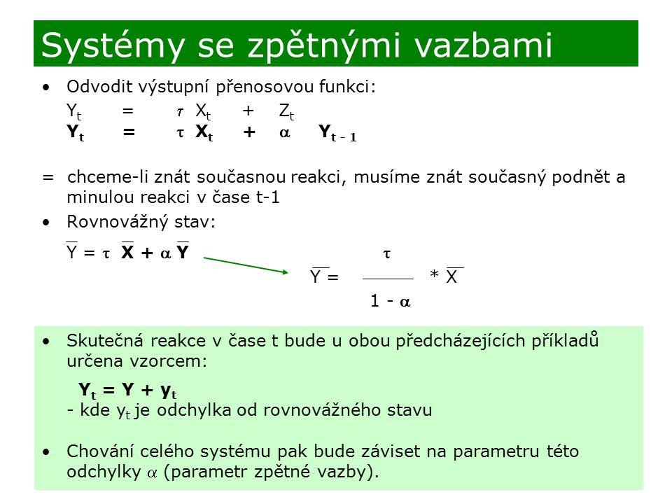 Odvodit výstupní přenosovou funkci: Y t =  X t + Z t Y t =  X t +  Y t - 1 = chceme-li znát současnou reakci, musíme znát současný podnět a minulou