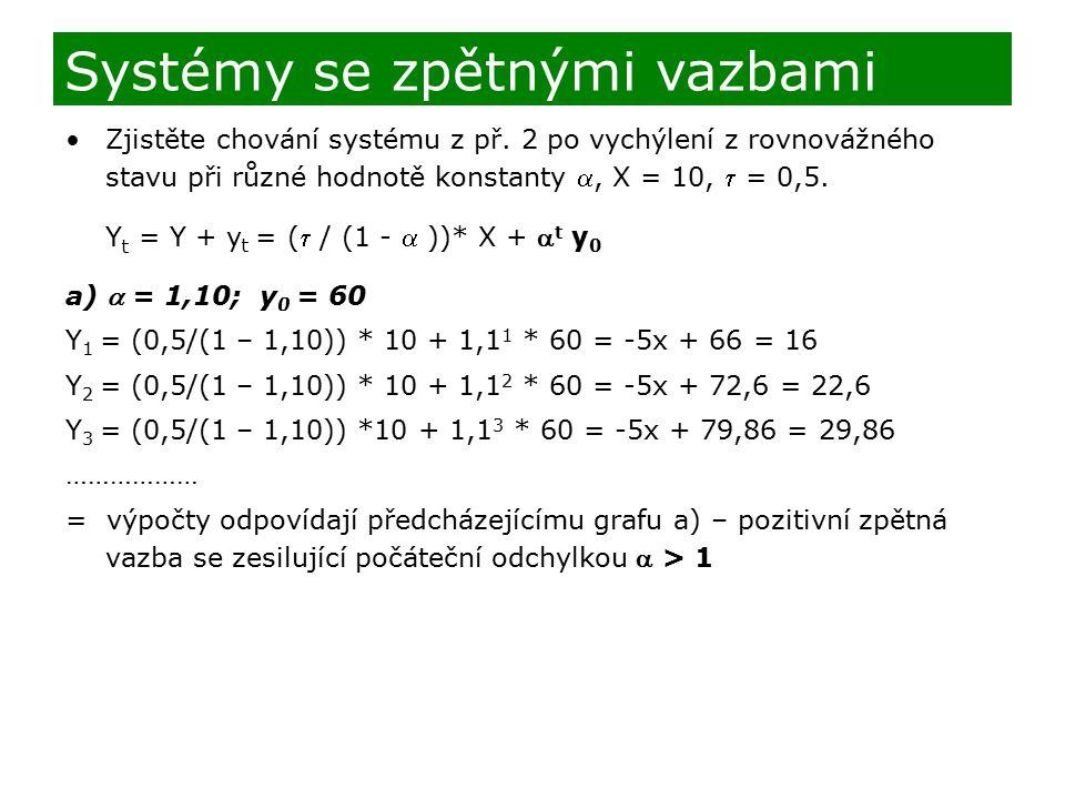 Zjistěte chování systému z př. 2 po vychýlení z rovnovážného stavu při různé hodnotě konstanty , X = 10,  = 0,5. Y t = Y + y t = ( / (1 -  ))* X +