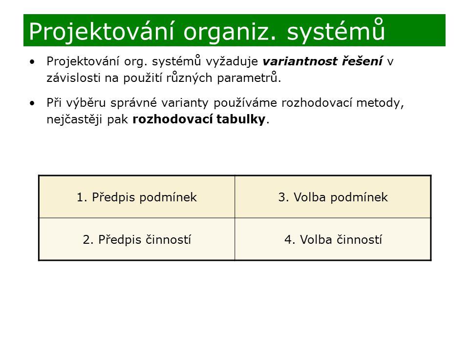 Projektování org. systémů vyžaduje variantnost řešení v závislosti na použití různých parametrů. Při výběru správné varianty používáme rozhodovací met
