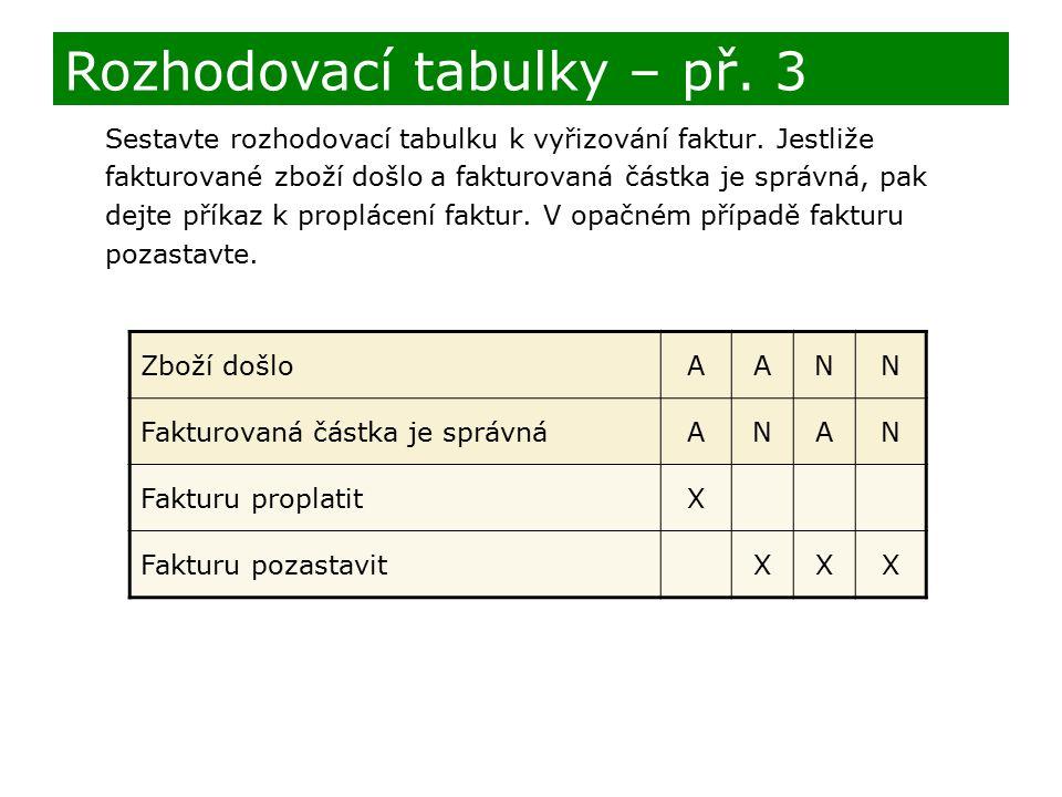 Sestavte rozhodovací tabulku k vyřizování faktur. Jestliže fakturované zboží došlo a fakturovaná částka je správná, pak dejte příkaz k proplácení fakt