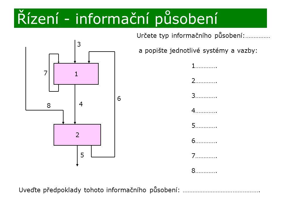 1 2 Určete typ informačního působení:…………… a popište jednotlivé systémy a vazby: 1…………. 2…………. 3…………. 4…………. 5…………. 6…………. 7…………. 8…………. 3 4 5 8 6 7 U