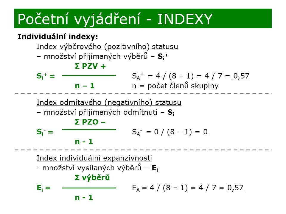 Individuální indexy: Index výběrového (pozitivního) statusu – množství přijímaných výběrů – S i + Σ PZV + S i + = S A + = 4 / (8 – 1) = 4 / 7 = 0,57 n