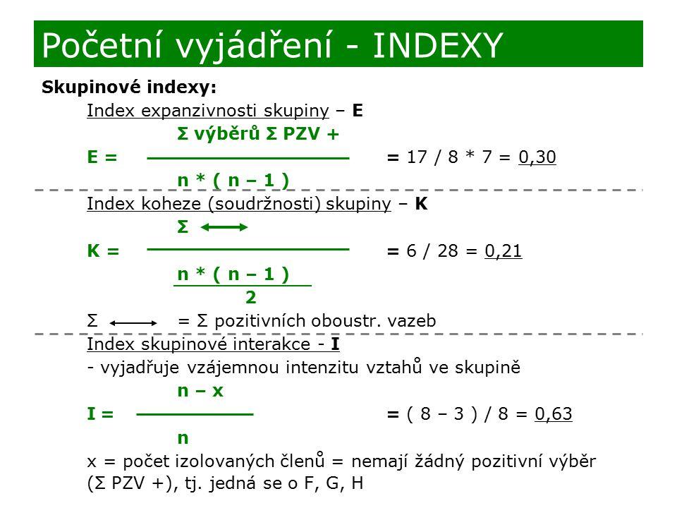 Skupinové indexy: Index expanzivnosti skupiny – E Σ výběrů Σ PZV + E = = 17 / 8 * 7 = 0,30 n * ( n – 1 ) Index koheze (soudržnosti) skupiny – K Σ K =