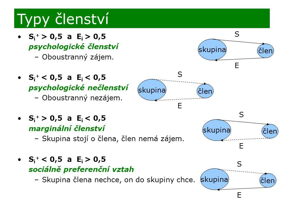 S i + > 0,5 a E i > 0,5 psychologické členství –Oboustranný zájem. S i + < 0,5 a E i < 0,5 psychologické nečlenství –Oboustranný nezájem. S i + > 0,5