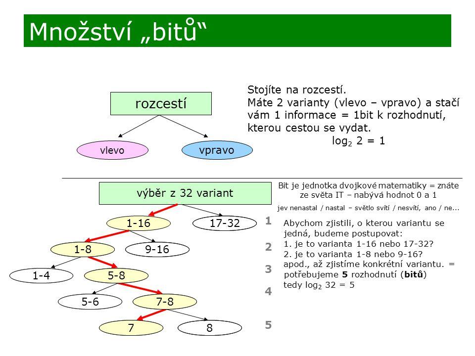 rozcestí vlevo vpravo Stojíte na rozcestí. Máte 2 varianty (vlevo – vpravo) a stačí vám 1 informace = 1bit k rozhodnutí, kterou cestou se vydat. log 2