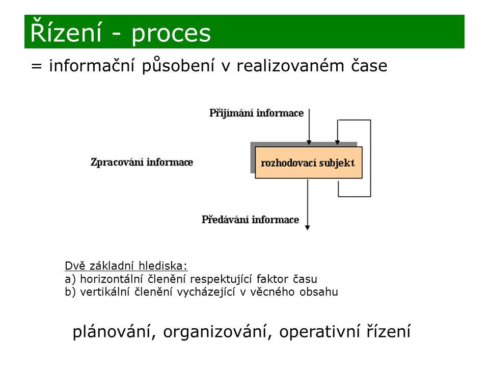 Řízení - proces plánování, organizování, operativní řízení = informační působení v realizovaném čase Dvě základní hlediska: a) horizontální členění re