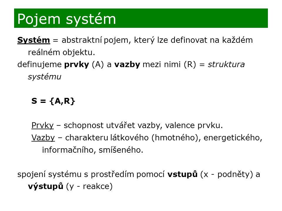 Pojem systém Systém = abstraktní pojem, který lze definovat na každém reálném objektu. definujeme prvky (A) a vazby mezi nimi (R) = struktura systému