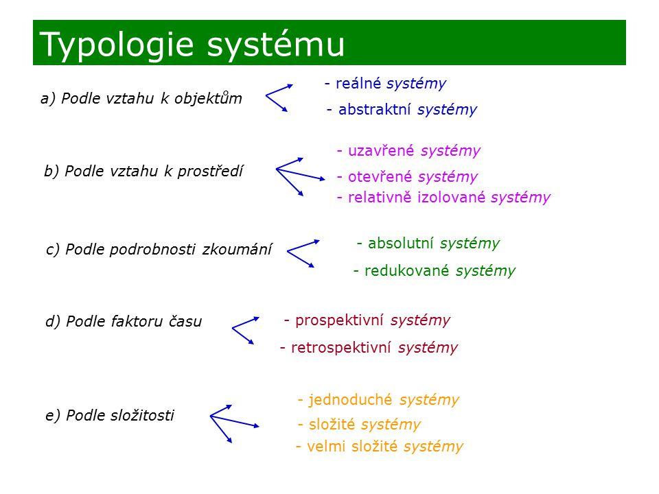 Typologie systému a) Podle vztahu k objektům - reálné systémy - abstraktní systémy b) Podle vztahu k prostředí - uzavřené systémy - otevřené systémy -