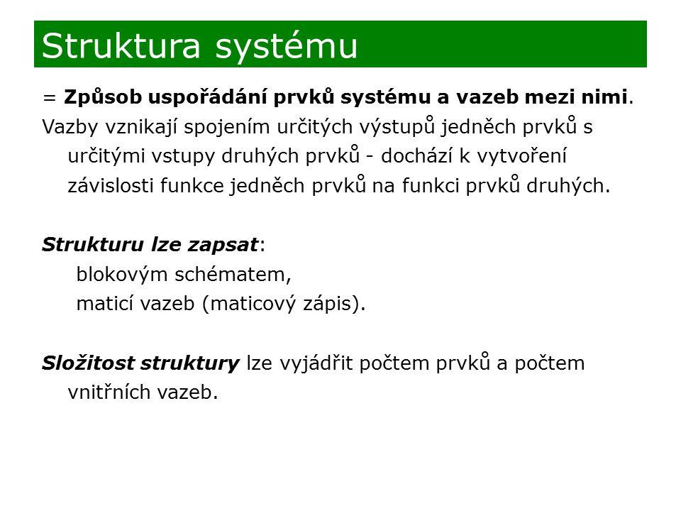 Struktura systému = Způsob uspořádání prvků systému a vazeb mezi nimi. Vazby vznikají spojením určitých výstupů jedněch prvků s určitými vstupy druhýc