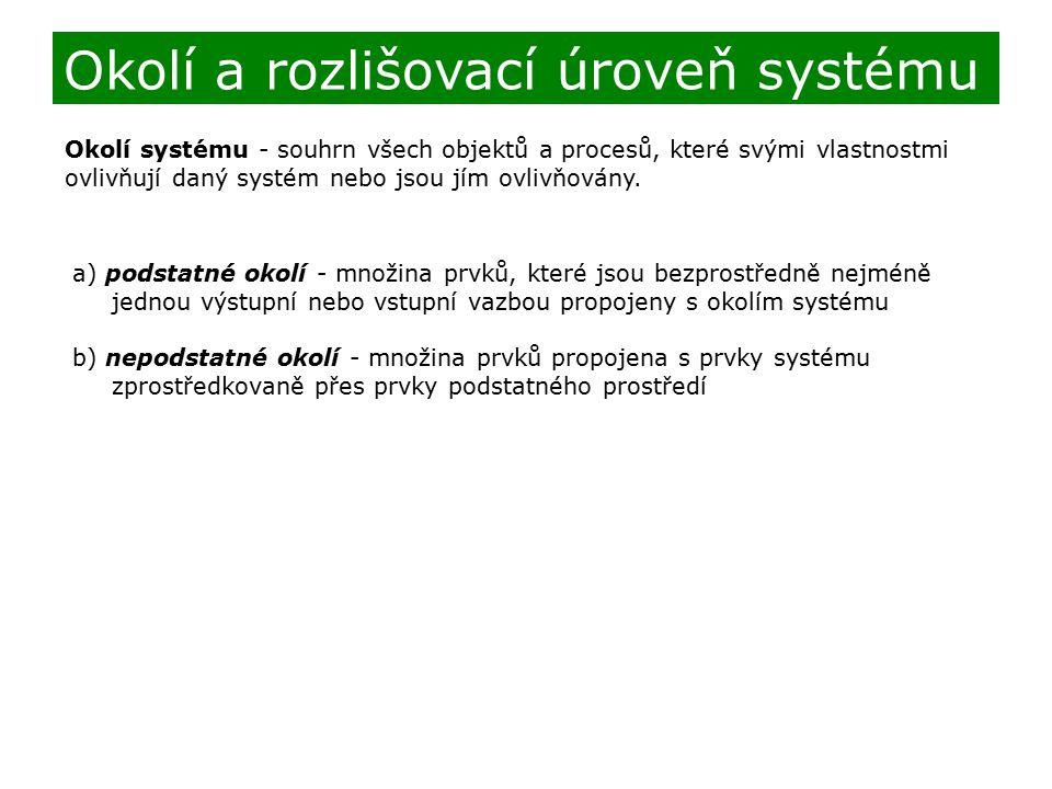 Okolí systému - souhrn všech objektů a procesů, které svými vlastnostmi ovlivňují daný systém nebo jsou jím ovlivňovány. a) podstatné okolí - množina