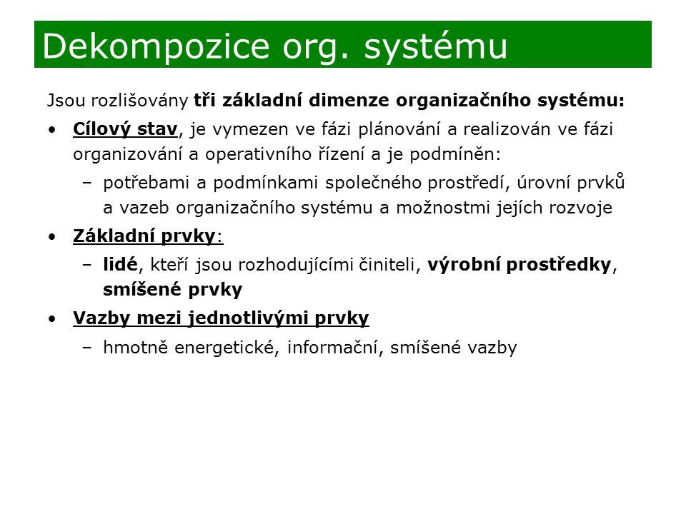 Jsou rozlišovány tři základní dimenze organizačního systému: Cílový stav, je vymezen ve fázi plánování a realizován ve fázi organizování a operativníh
