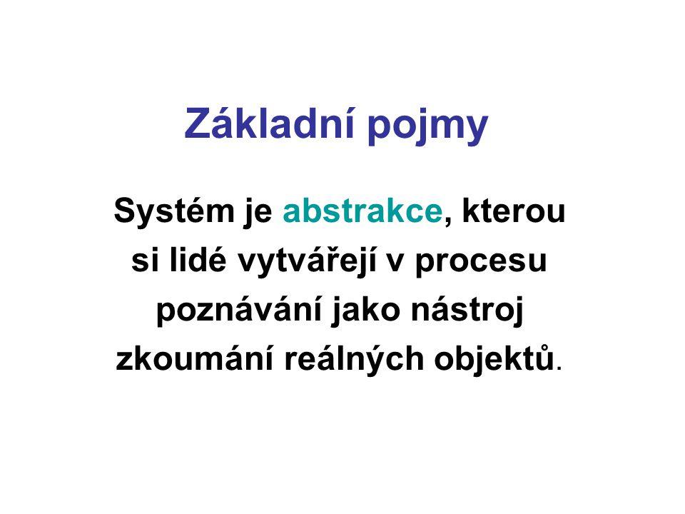 Fáze definování báze dat Fáze logického návrhu má 3 etapy: Konceptuální modelování Výběr vhodného systému řízení báze dat (SŘBD) Transformace konceptuálního modelu na datový model