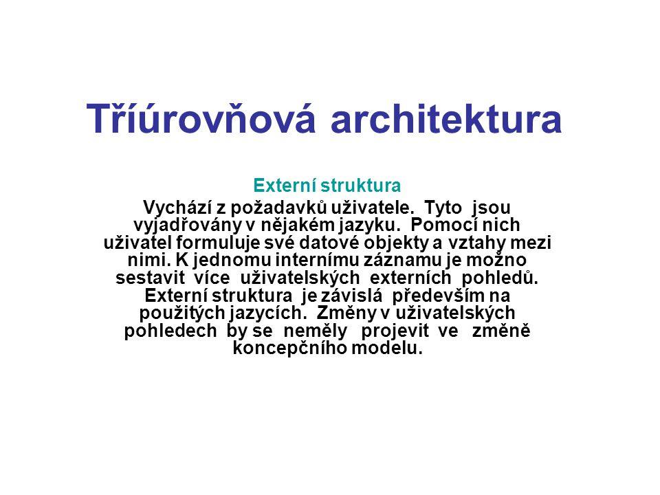 Tříúrovňová architektura Externí struktura Vychází z požadavků uživatele. Tyto jsou vyjadřovány v nějakém jazyku. Pomocí nich uživatel formuluje své d