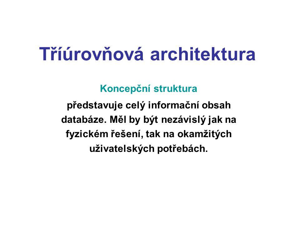 Tříúrovňová architektura Koncepční struktura představuje celý informační obsah databáze. Měl by být nezávislý jak na fyzickém řešení, tak na okamžitýc