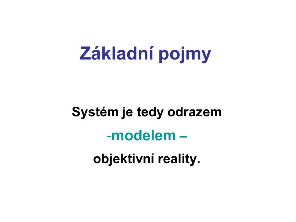Základní pojmy Systém je tedy odrazem -modelem – objektivní reality.