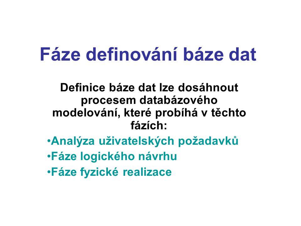 Fáze definování báze dat Definice báze dat lze dosáhnout procesem databázového modelování, které probíhá v těchto fázích: Analýza uživatelských požada