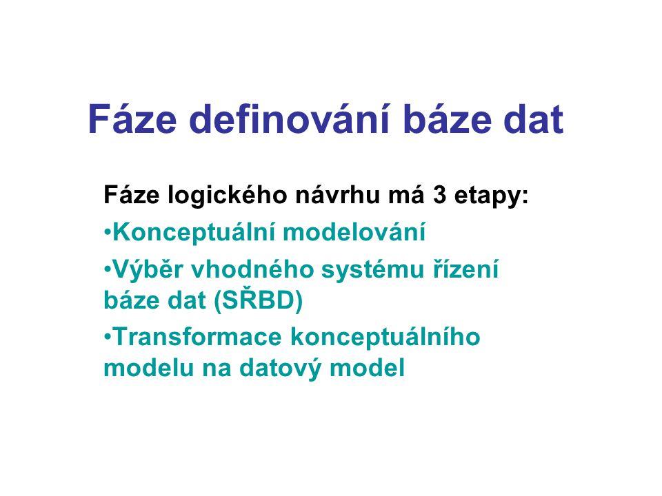 Fáze definování báze dat Fáze logického návrhu má 3 etapy: Konceptuální modelování Výběr vhodného systému řízení báze dat (SŘBD) Transformace konceptu