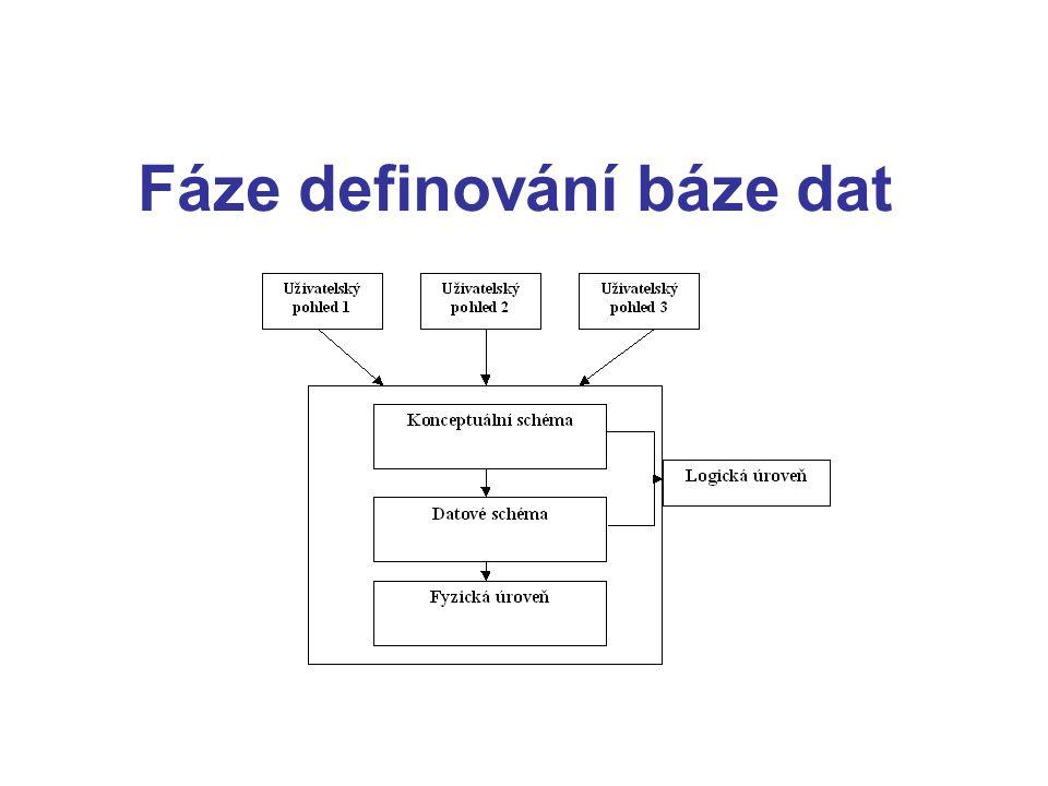 Fáze definování báze dat