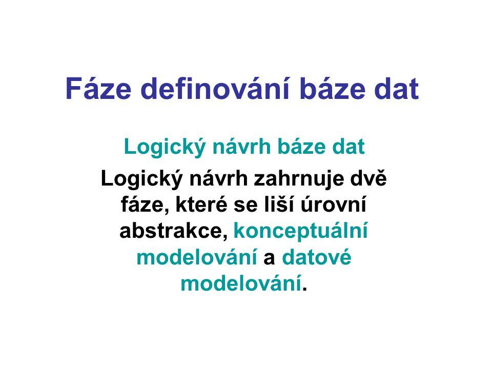Fáze definování báze dat Logický návrh báze dat Logický návrh zahrnuje dvě fáze, které se liší úrovní abstrakce, konceptuální modelování a datové mode