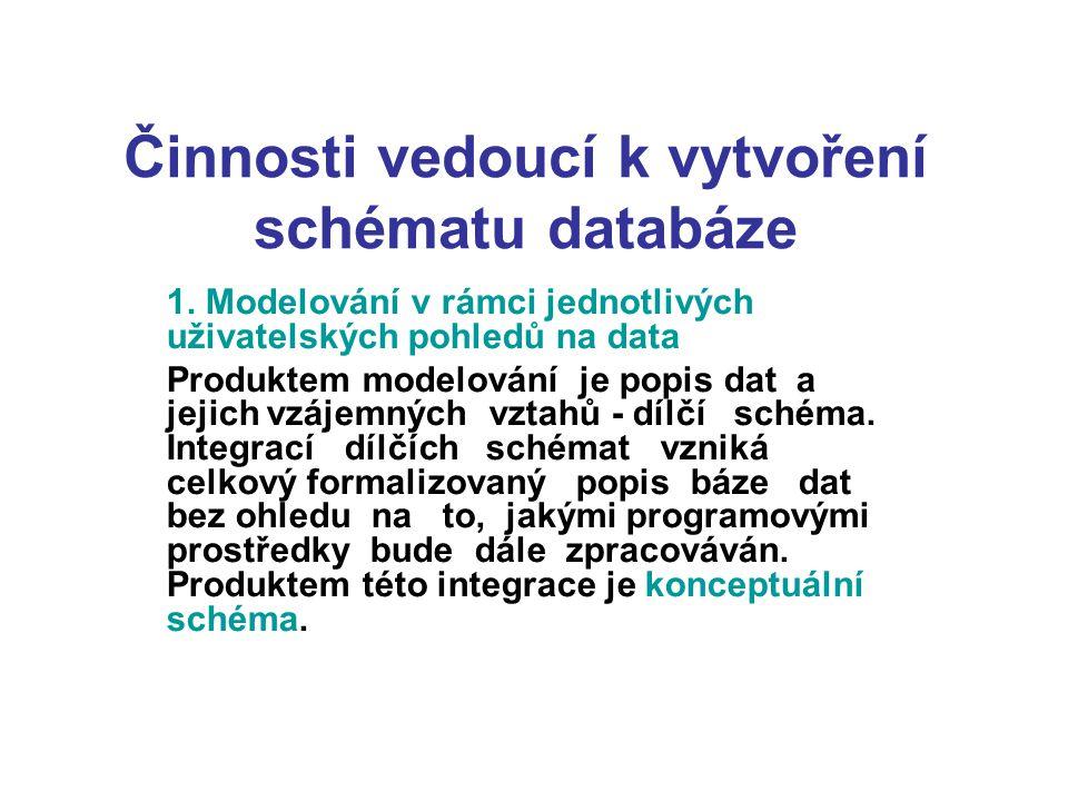 Činnosti vedoucí k vytvoření schématu databáze 1. Modelování v rámci jednotlivých uživatelských pohledů na data Produktem modelování je popis dat a je